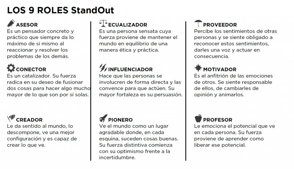 Los 9 roles StandOut